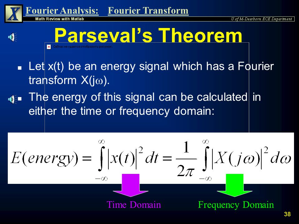 Parseval's Theorem Let x(t) be an energy signal which has a Fourier transform X(jw).
