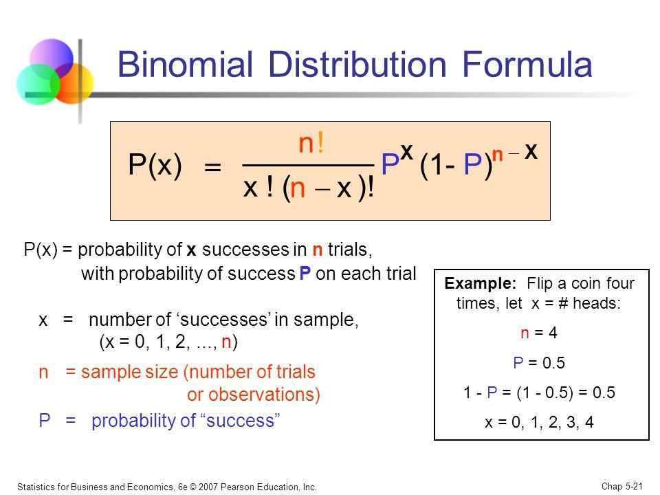 Binomial Distribution Formula