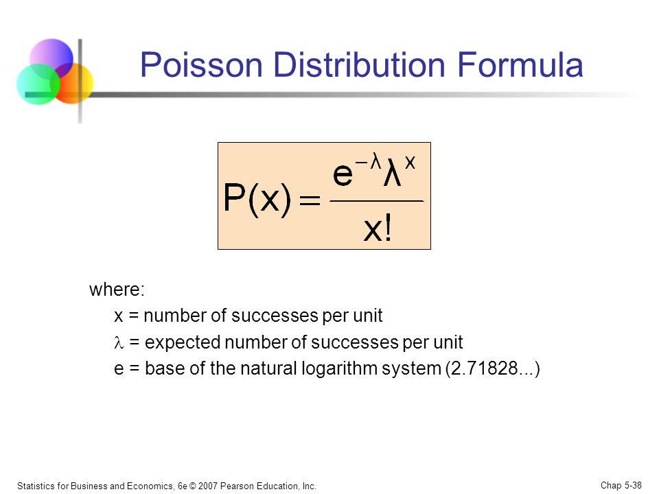 Poisson Distribution Formula
