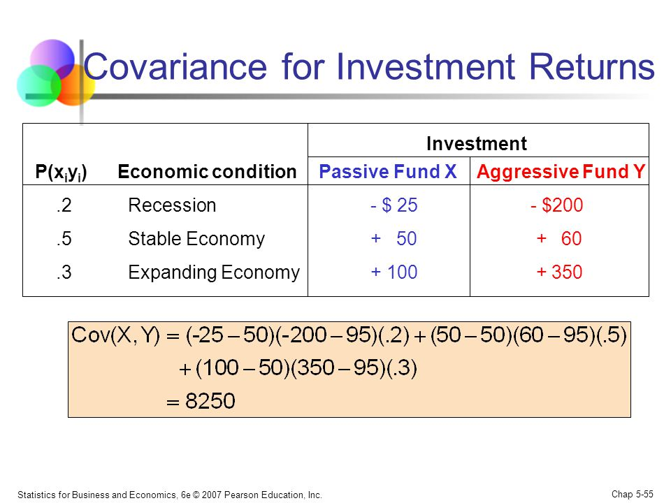 Covariance for Investment Returns