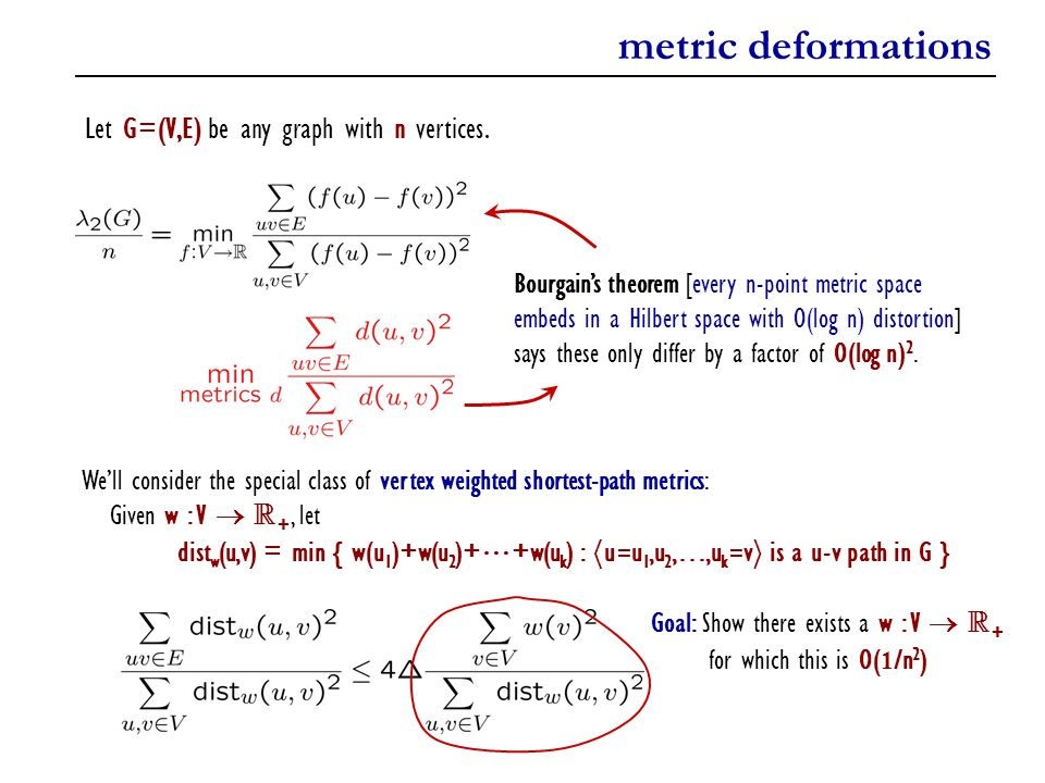 metric deformations Let G=(V,E) be any graph with n vertices.