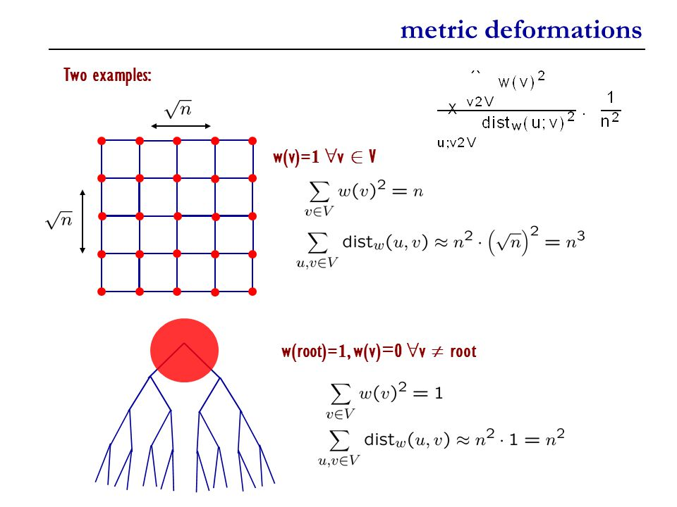 metric deformations Two examples: w(v)=1 8v 2 V