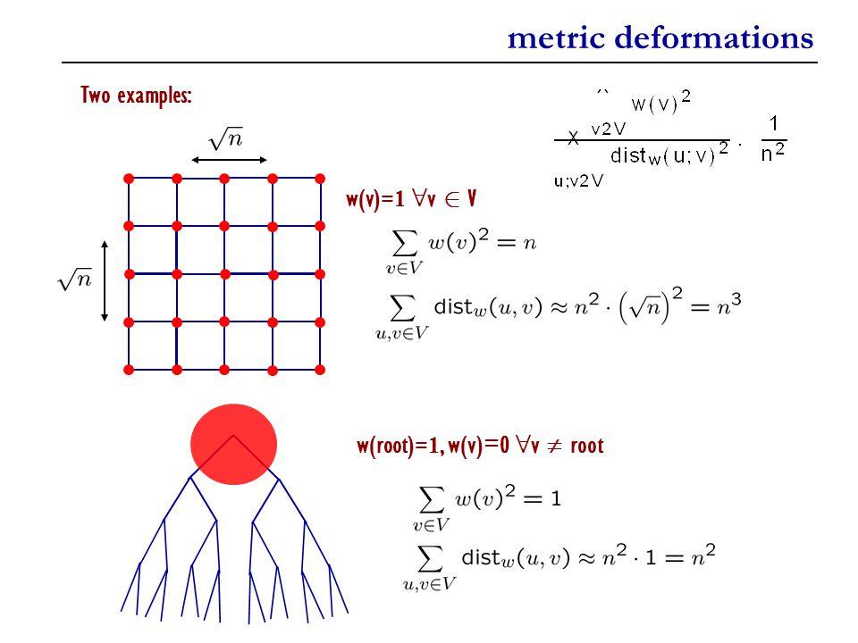 metric deformations Two examples: w(v)=1 8v 2 V