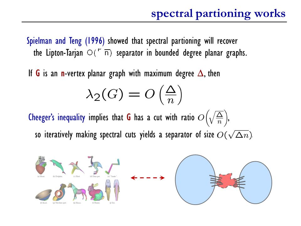 spectral partioning works