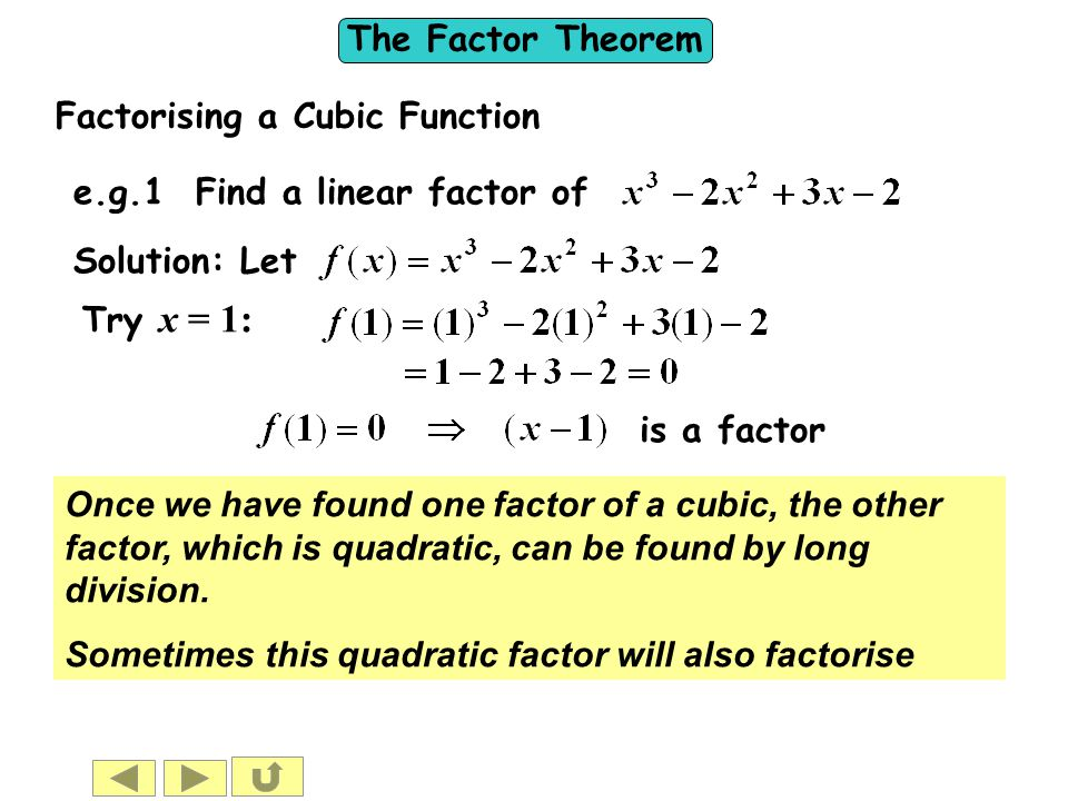 Factorising a Cubic Function