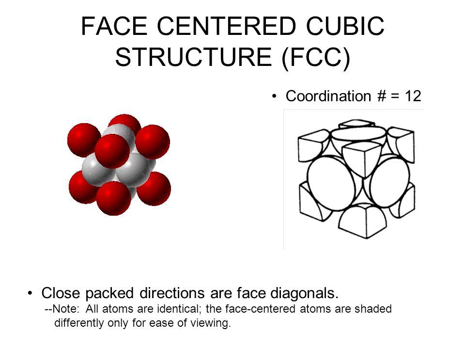 FACE CENTERED CUBIC STRUCTURE (FCC)