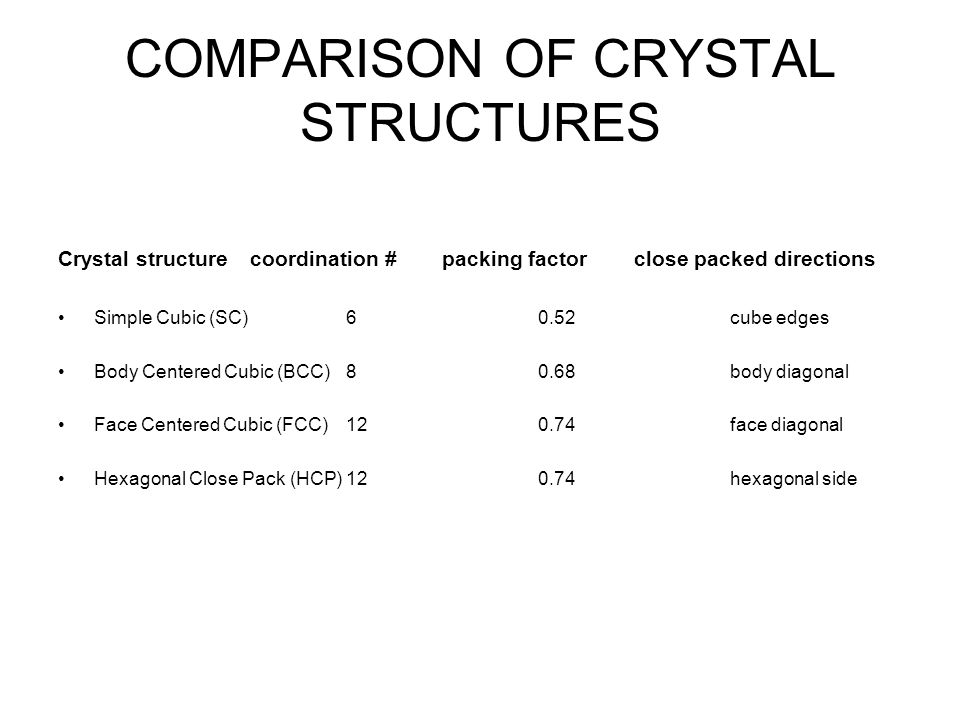 COMPARISON OF CRYSTAL STRUCTURES