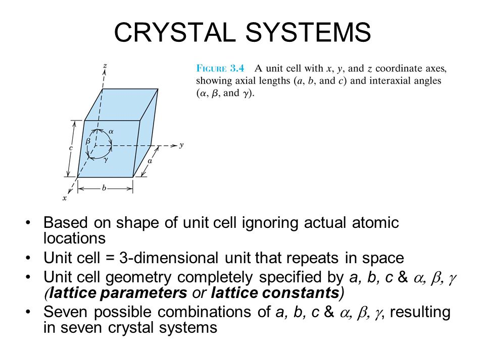 CRYSTAL SYSTEMS Based on shape of unit cell ignoring actual atomic locations. Unit cell = 3-dimensional unit that repeats in space.