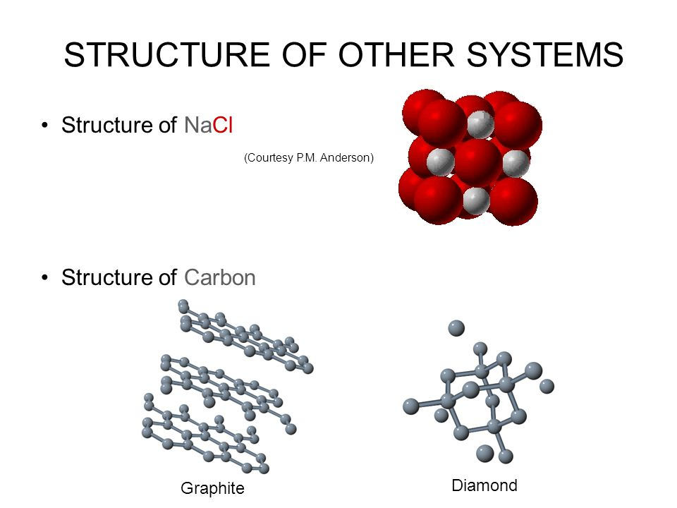 STRUCTURE OF OTHER SYSTEMS