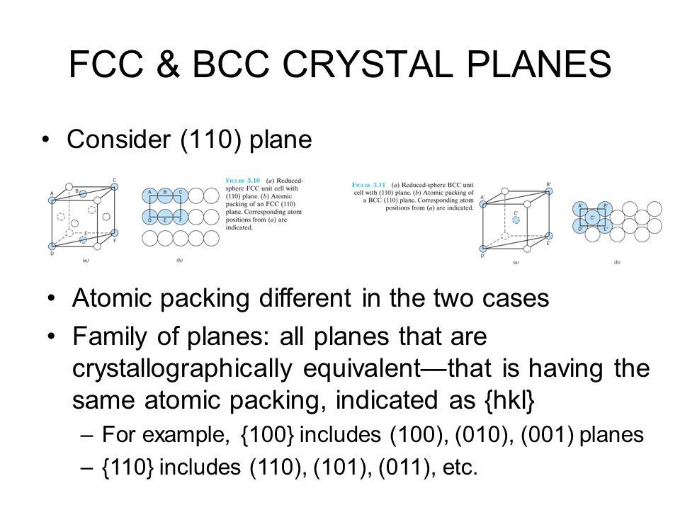 FCC & BCC CRYSTAL PLANES