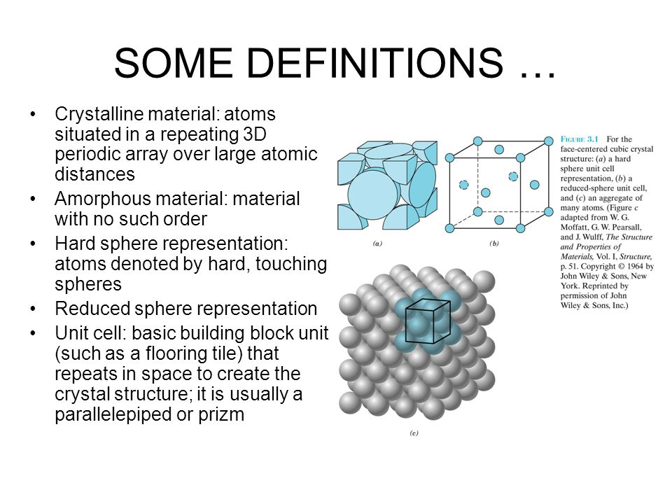 SOME DEFINITIONS … Crystalline material: atoms situated in a repeating 3D periodic array over large atomic distances.