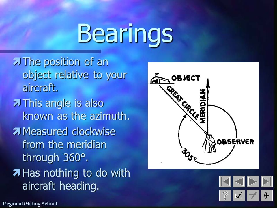 Bearings The position of an object relative to your aircraft.