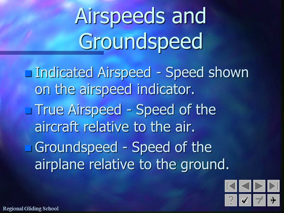 Airspeeds and Groundspeed
