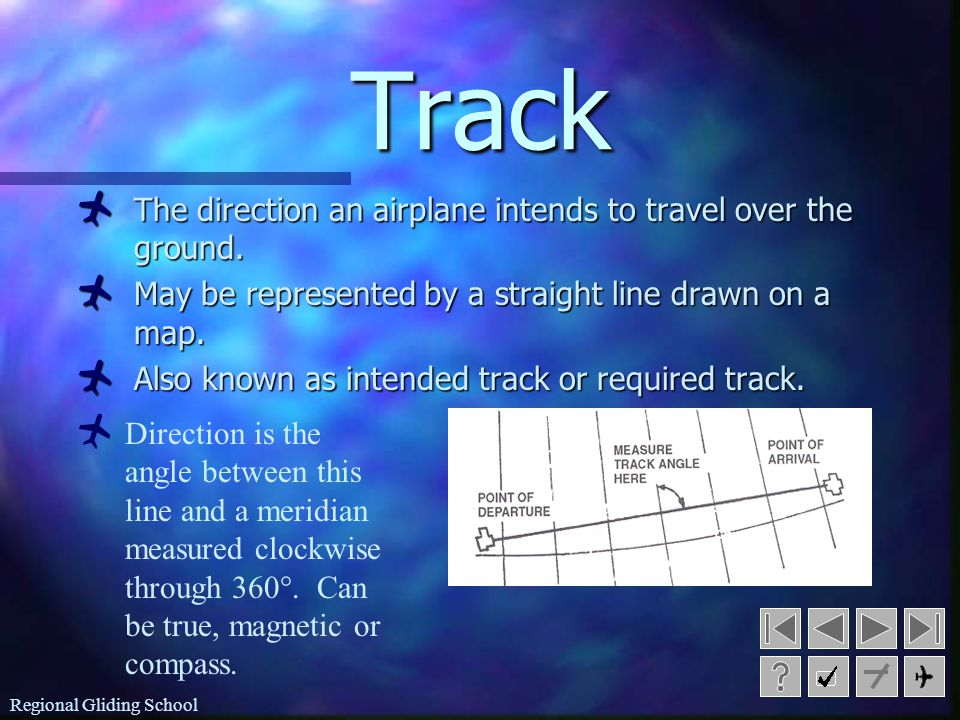 Track The direction an airplane intends to travel over the ground.