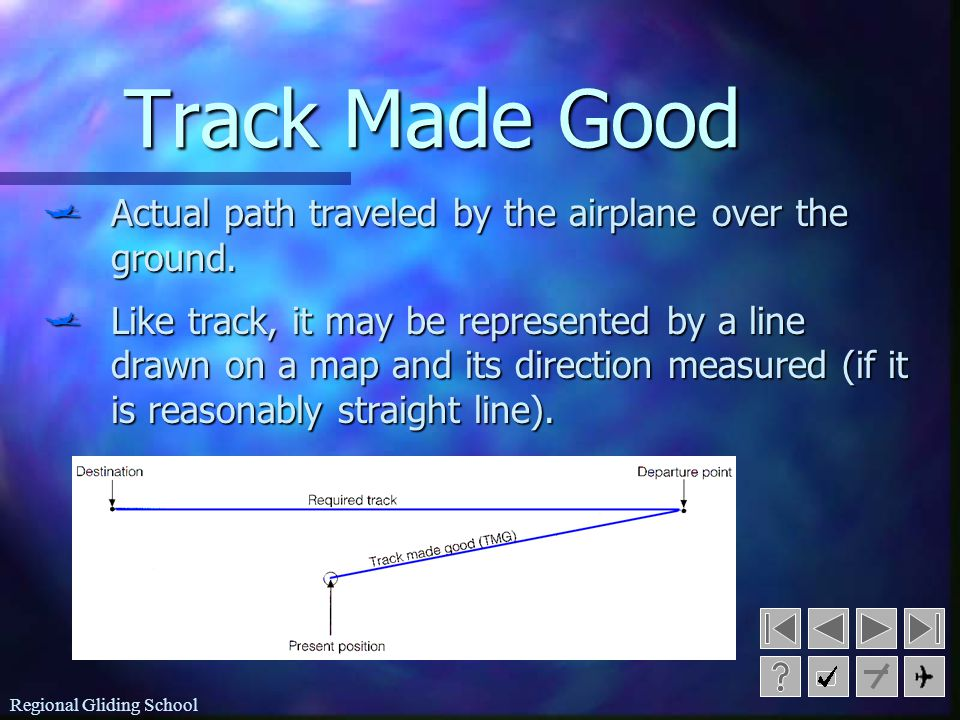 Track Made Good Actual path traveled by the airplane over the ground.