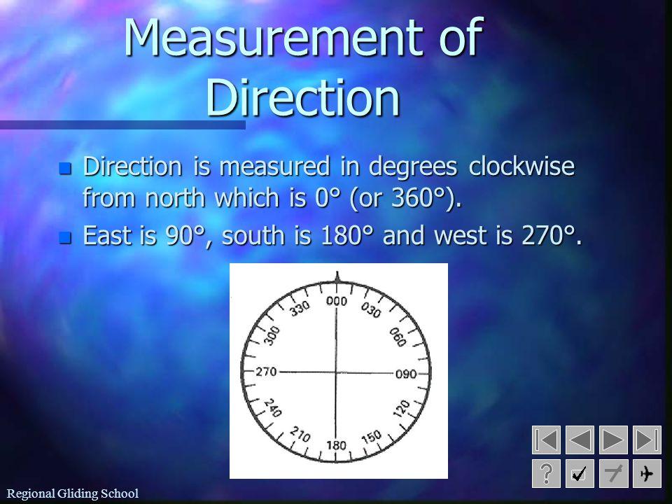 Measurement of Direction