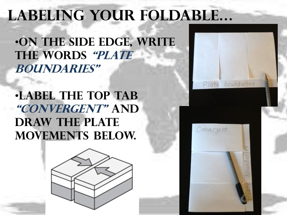 Labeling your foldable…