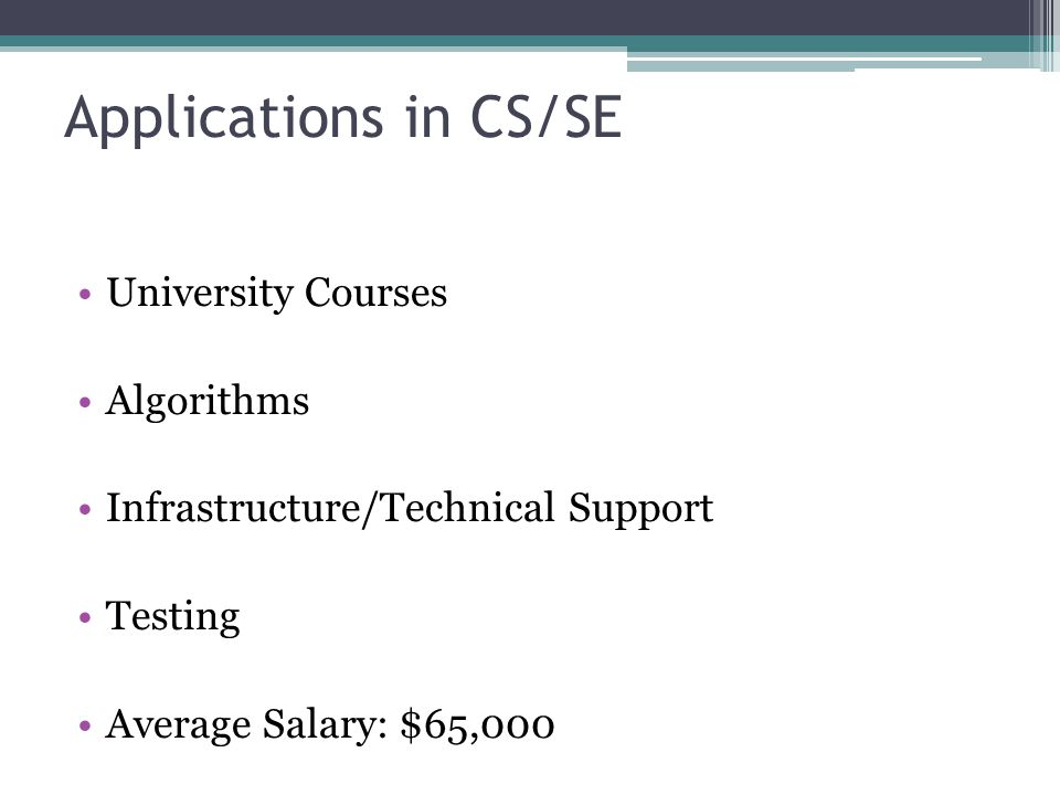 Applications in CS/SE University Courses Algorithms