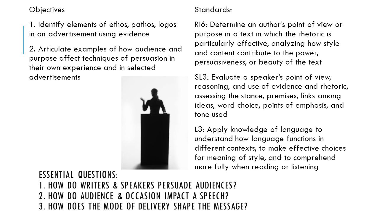 use of ethos pathos and logos There are three types of rhetorical appeals, or persuasive strategies, used in arguments to support claims and respond to opposing arguments a good argument will generally use a combination of all three appeals to make its case.