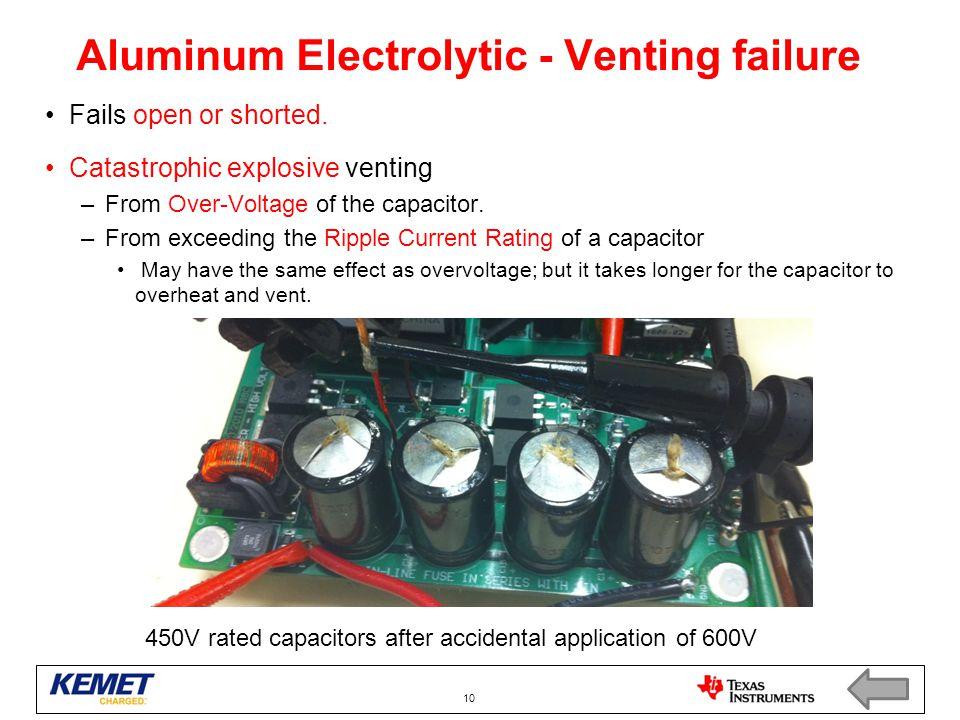 Aluminum Electrolytic - Venting failure