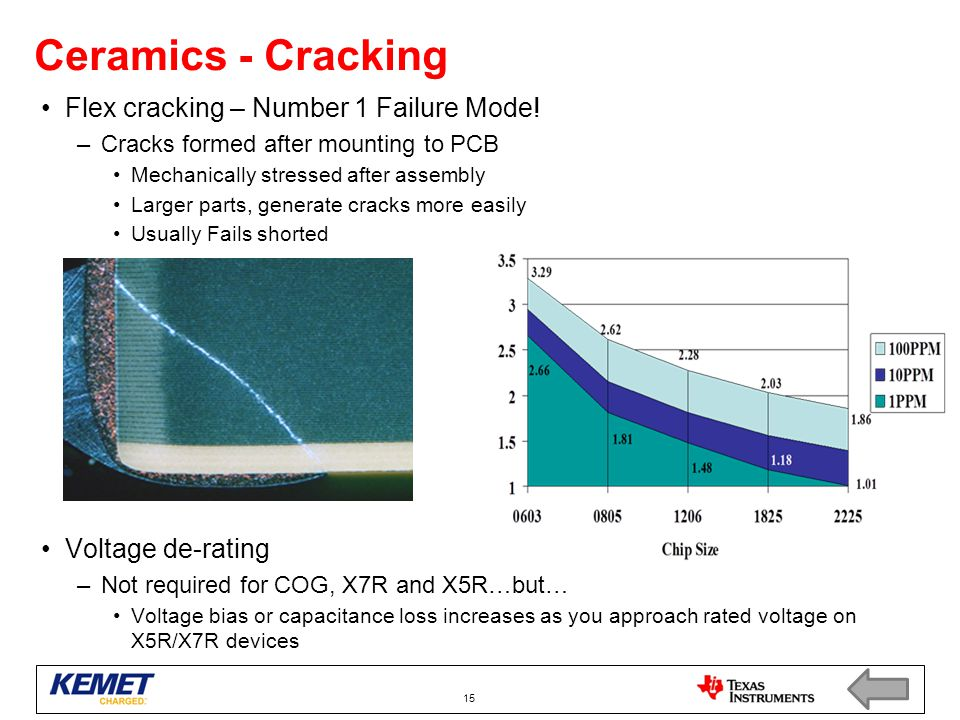 Ceramics - Cracking Flex cracking – Number 1 Failure Mode!