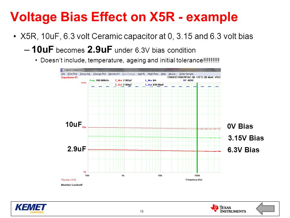 Voltage Bias Effect on X5R - example