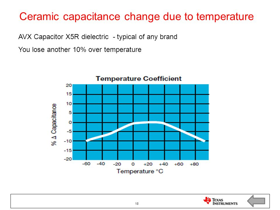 Ceramic capacitance change due to temperature