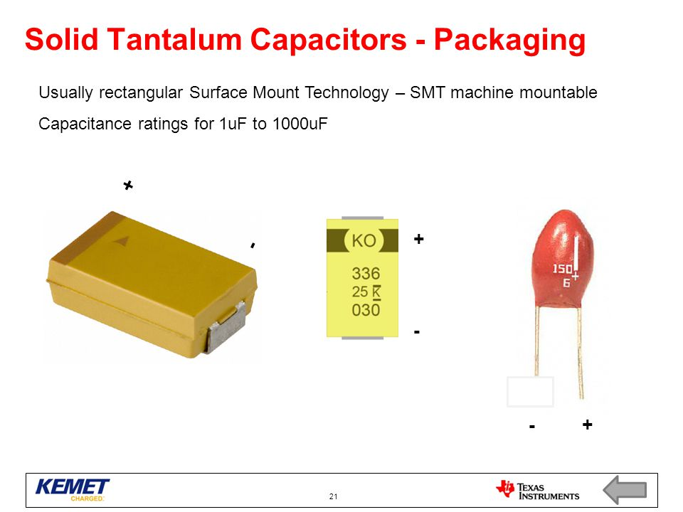 Solid Tantalum Capacitors - Packaging