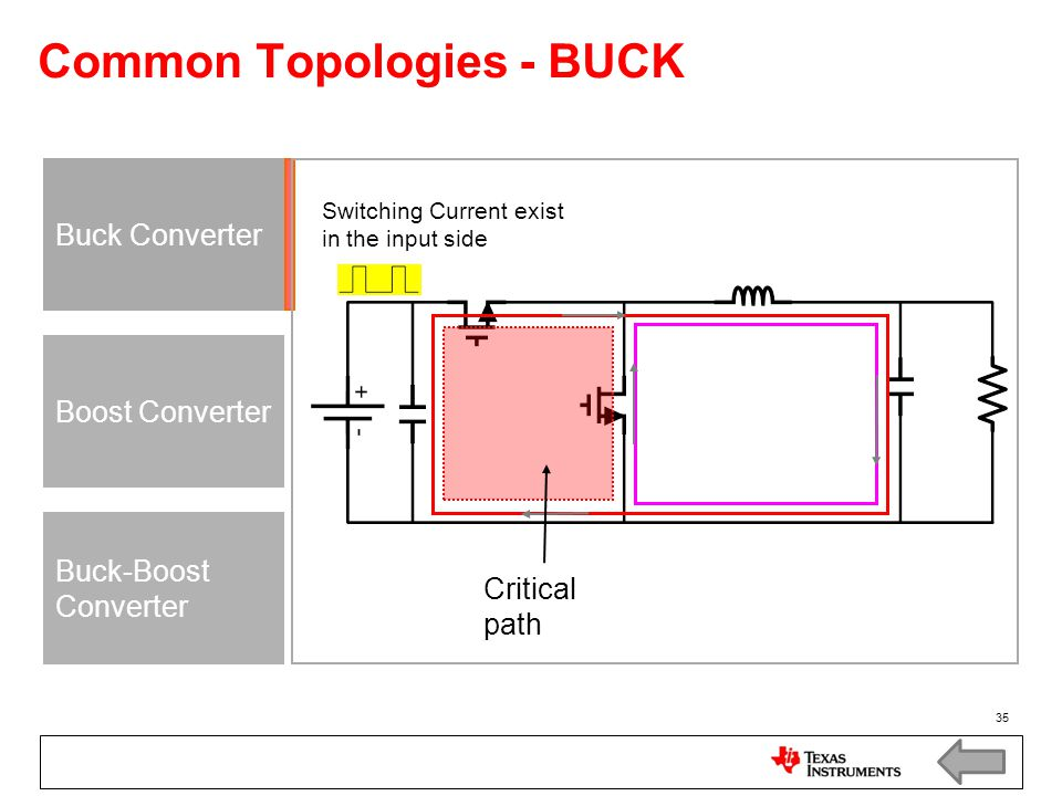 Common Topologies - BUCK