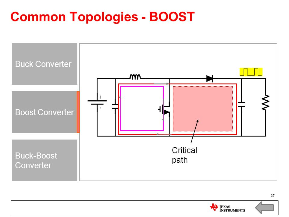 Common Topologies - BOOST