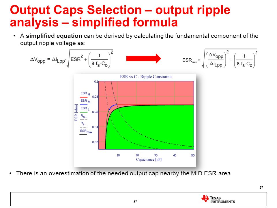 Output Caps Selection – output ripple analysis – simplified formula