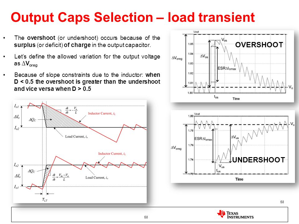 Output Caps Selection – load transient