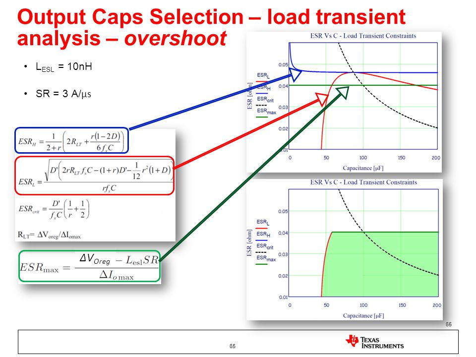 Output Caps Selection – load transient analysis – overshoot