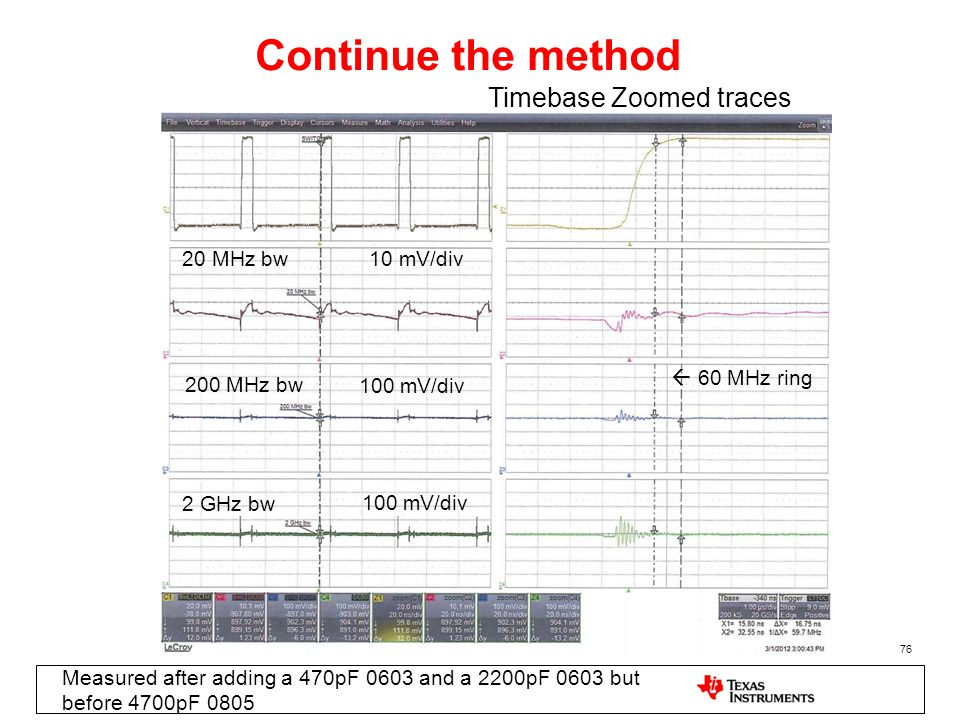 Continue the method Timebase Zoomed traces 20 MHz bw 10 mV/div