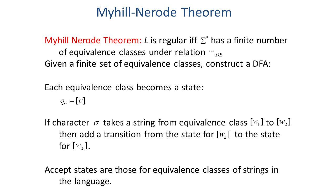 Myhill-Nerode Theorem