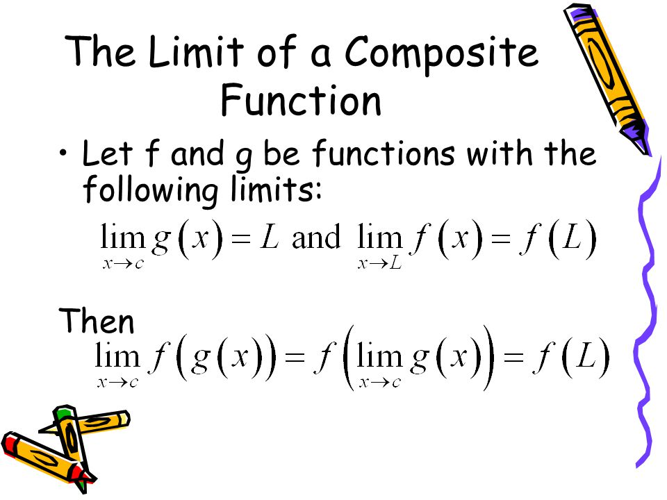 The Limit of a Composite Function