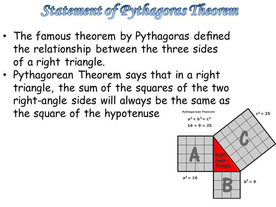 Statement of Pythagoras Theorem