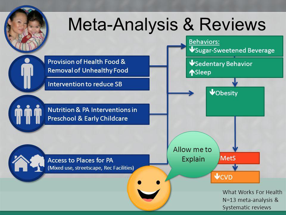 Meta-Analysis & Reviews