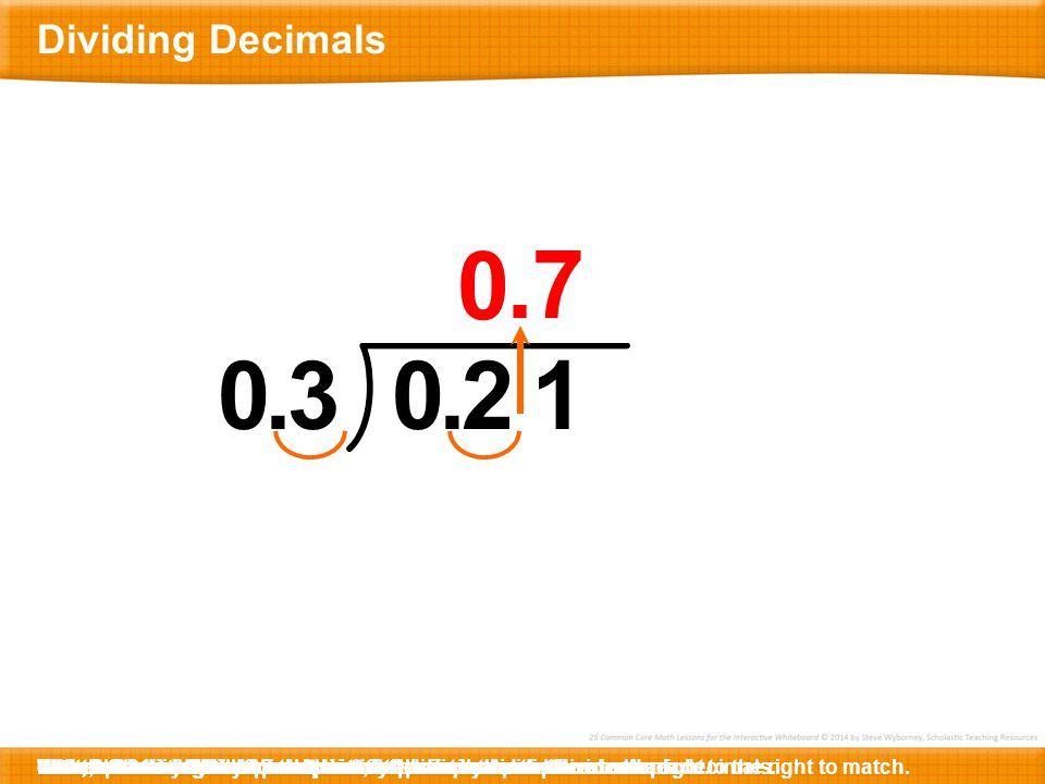 . 7 . 3 . 2 1 Dividing Decimals What is 21 divided by 3