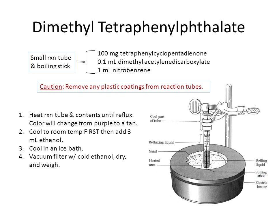 Dimethyl Tetraphenylphthalate