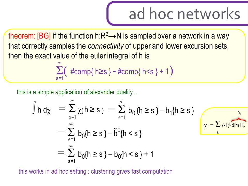 ad hoc networks Σ( #comp{ h≥s } - #comp{ h<s } + 1) ∫ h dχ