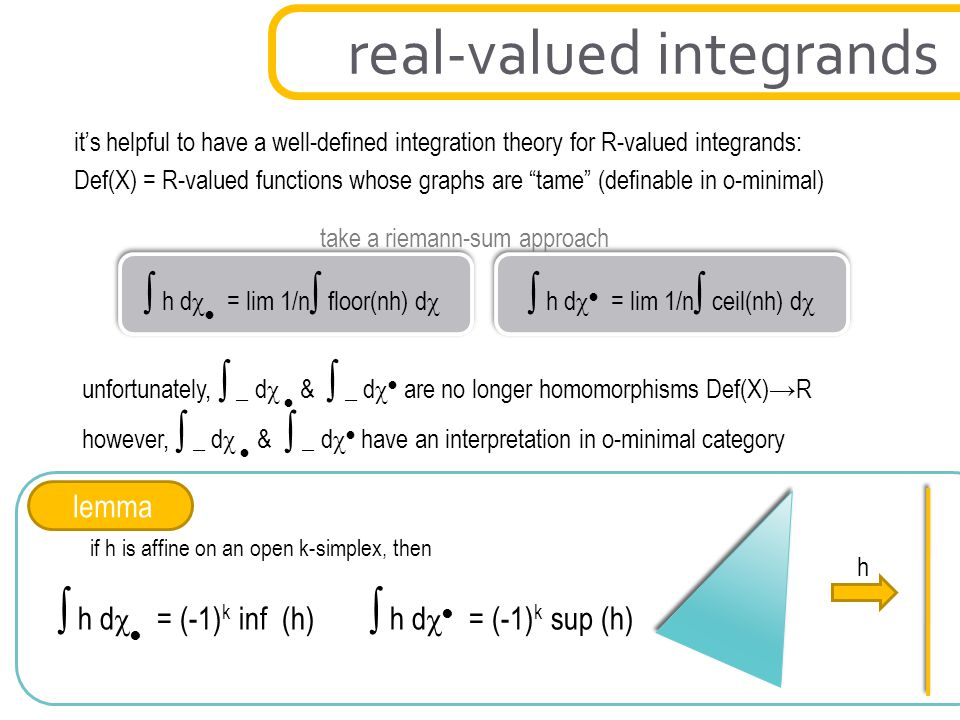 real-valued integrands