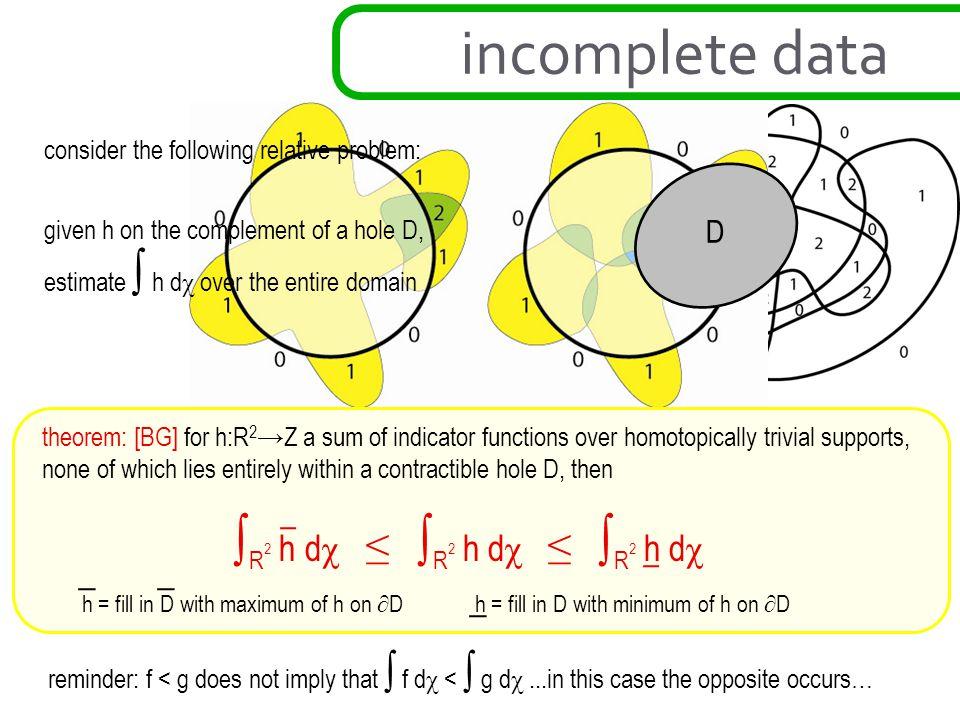 incomplete data ∫R2 h dχ ≤ ∫R2 h dχ ≤ ∫R2 h dχ D