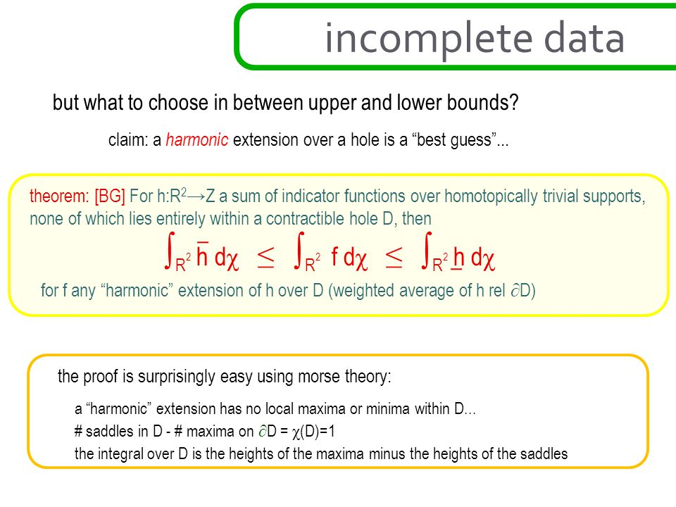 incomplete data ∫R2 h dχ ≤ ∫R2 f dχ ≤ ∫R2 h dχ
