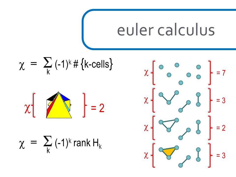 euler calculus χ χ = Σ (-1)k # {k-cells} k = 2 χ = Σ (-1)k rank Hk k χ