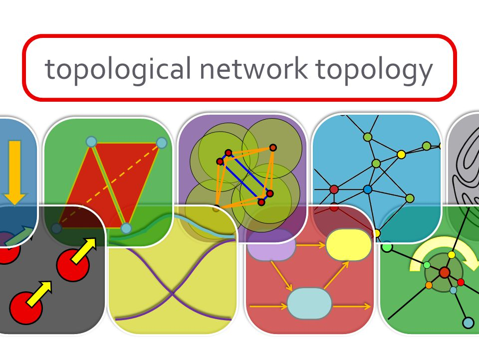 topological network topology