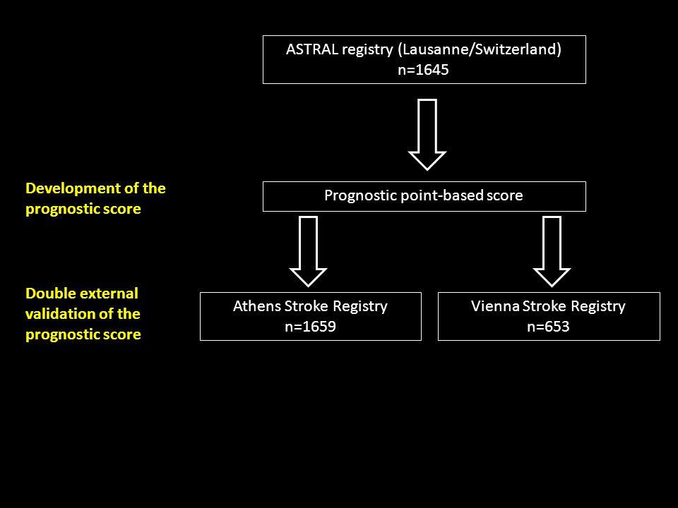 ASTRAL registry (Lausanne/Switzerland) n=1645
