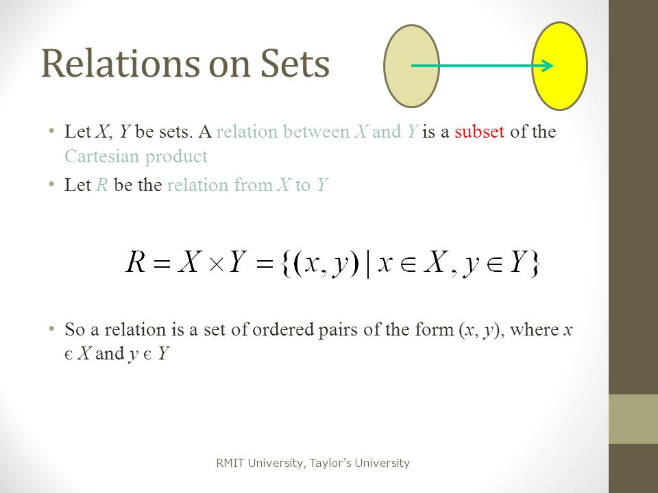 Relations on Sets Let X, Y be sets. A relation between X and Y is a subset of the Cartesian product.