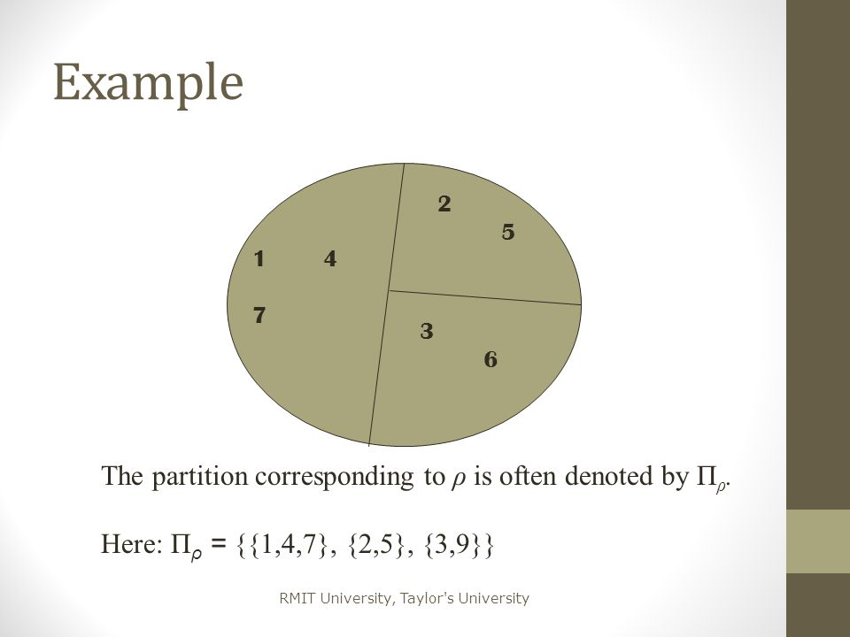Example The partition corresponding to ρ is often denoted by Πρ.