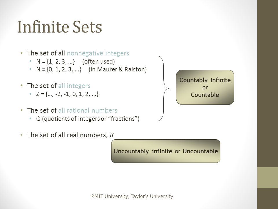 Uncountably infinite or Uncountable
